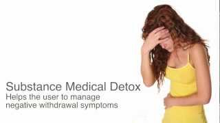 Demerol Withdrawal and Demerol Detox
