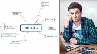 КАК ПОЛЬЗОВАТЬСЯ XMIND? Интеллектуальная карта | Пример | Видеоурок | Алексей Аль-Ватар
