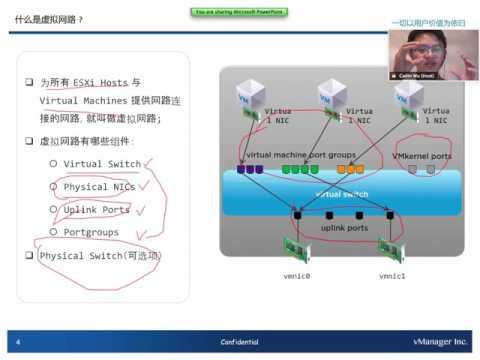课程4:vSphere 虚拟网路详解