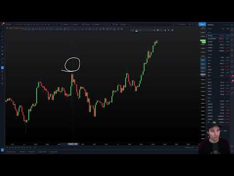 📉TIME TO SHORT BTC? MY VIEWPOINT BTC + ETH. Bitcoin + Ethereum Technical Analysis.