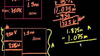 Кредит под залог недвижимого имущества(, 2014-10-31T07:06:00.000Z)
