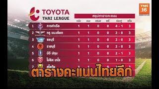 สรุปตารางคะแนนไทยลีก นัดเปิดฤดูกาล    18 ก.พ.63    TNN Sports