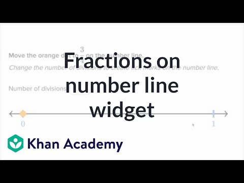 Average Height Of A Building's Floor | Multiplication And Division | 3th Grade | Khan Academy