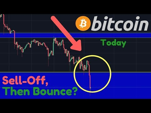 Bitcoin SELL-OFF & Then a Bounce??   South American BTC Volume ATH!!   Tommy Robinson