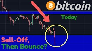 Bitcoin SELL-OFF & Then a Bounce?? | South American BTC Volume ATH!! | Tommy Robinson