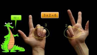 Multiplication for Kids - Multiplying on Your Fingers