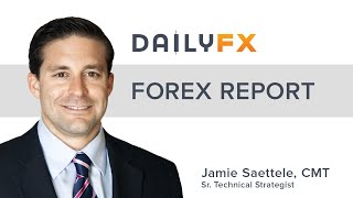 Forex Technical Focus: Big Test in USD/ZAR
