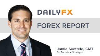 Forex Technical Focus: Big Test in USD/ZAR