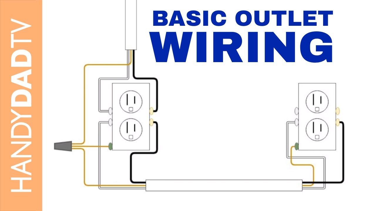 Electrical Outlet Wiring | Wiring Schematic Diagram on