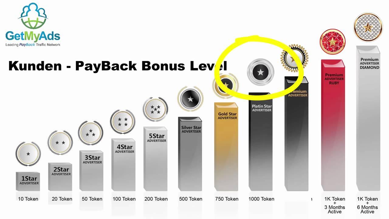 Online Geld Verdienen mit Werbung MLM GetMyAds GMA Deutsch ...