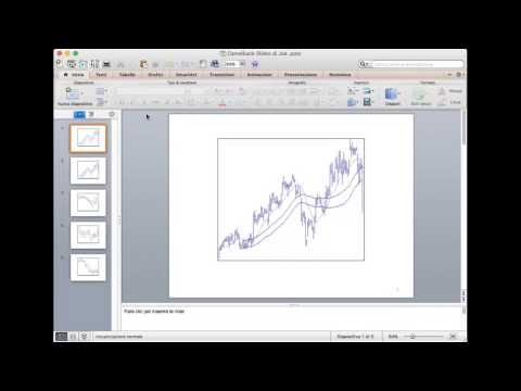 Joe Ross in diretta  Strategia Camel Back- Forex e Day Trading su Futures