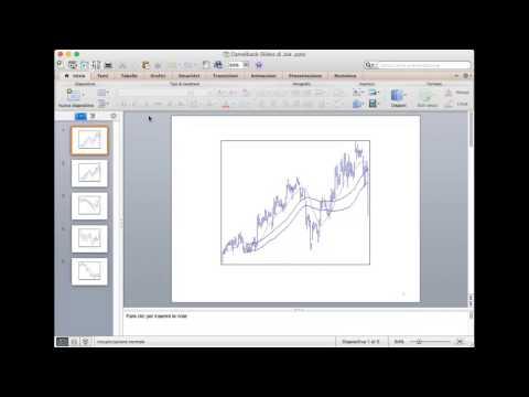 Joe Ross In Diretta  Strategia Camel Back- Forex E Day Trading Su Futures