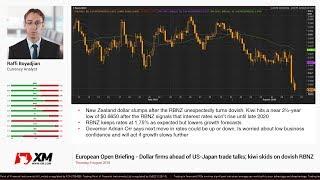 Forex News: 09/08/2018 - Dollar firms ahead of US-Japan trade talks; kiwi skids on dovish RBNZ