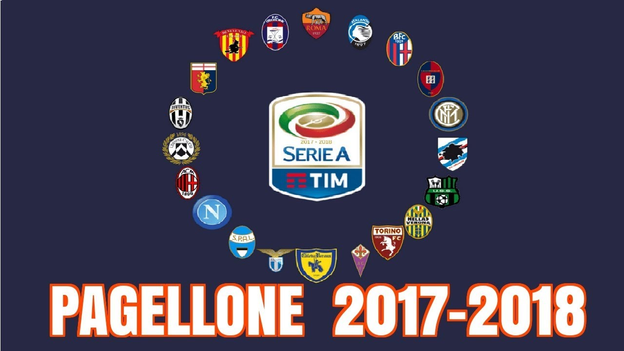 Pagellone Serie A 2017 2018 Youtube