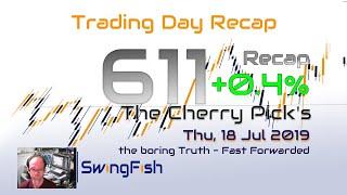 Forex Trading Day 611 Recap [+0.4%]