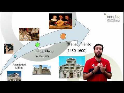 El Renacimiento musical. Características generales