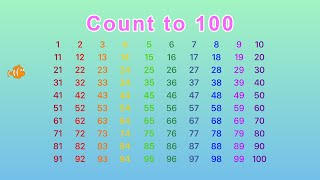 Count by Ones | Count to 100 |  Learn Counting | Count to 100 Song Youtube