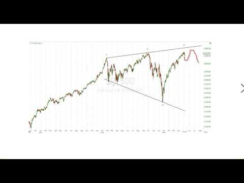 Stock Market Update - S&P 500 Broadening Top