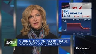 is-cvs-a-buy-plus-how-to-play-these-3-retail-stocks-into-earnings