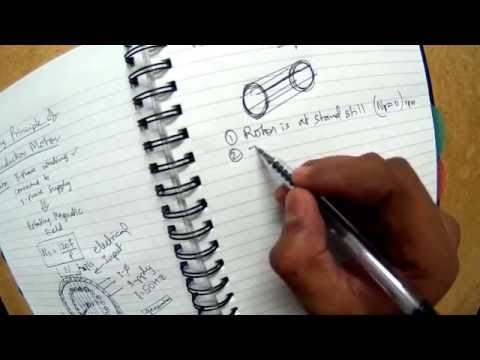 IM6 - Working Principle of Induction Motor - concept of slip