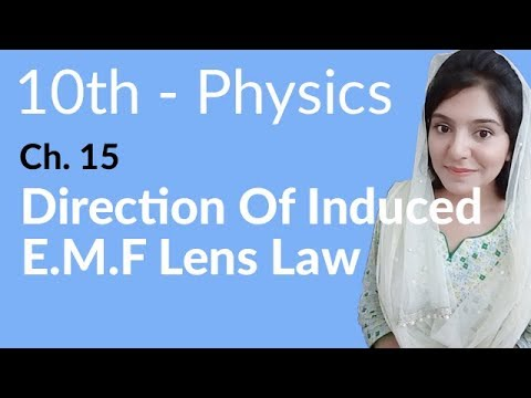 10th Class Physics, Ch 15, Direction of Induced E.M.F Len's Law - Class 10th Physics