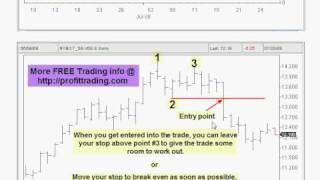 123 Trading Pattern