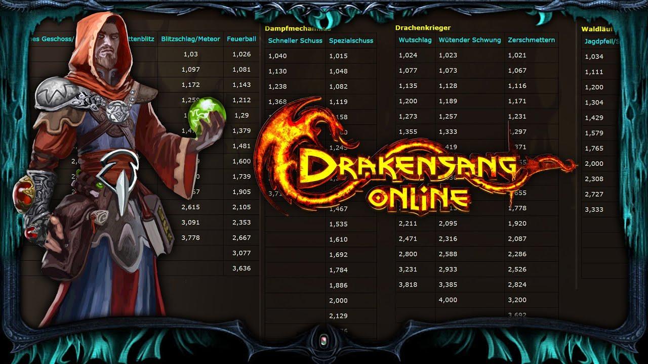 spiele kostenlos online spielen com