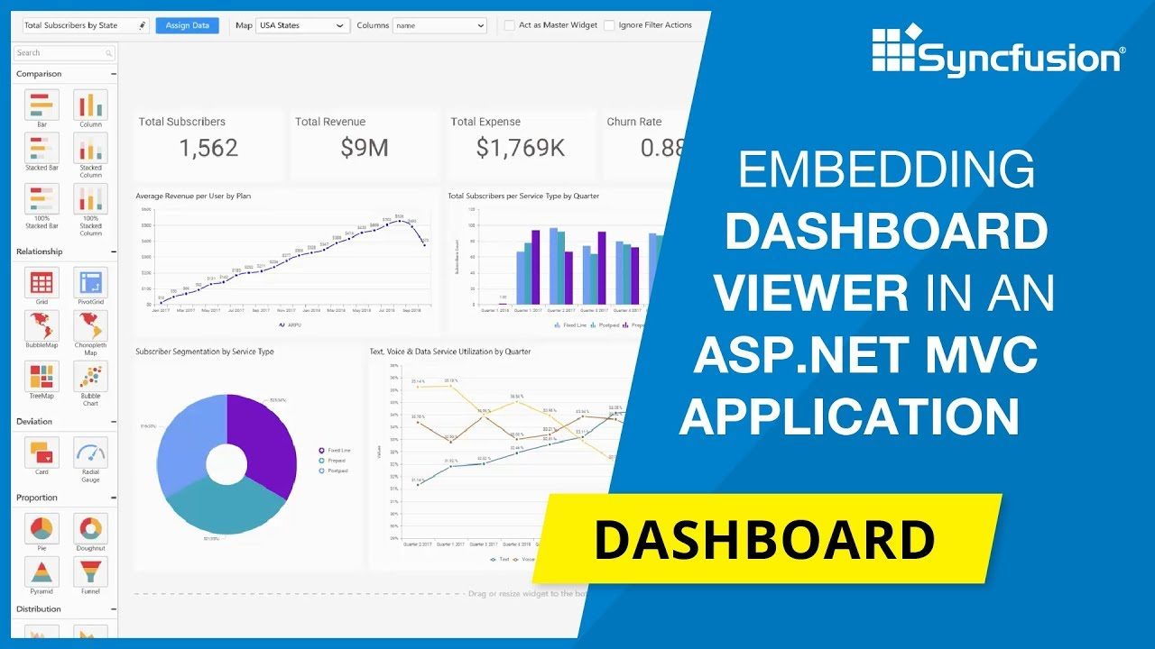 Embedding the Syncfusion Dashboard Viewer in an ASP NET MVC Application