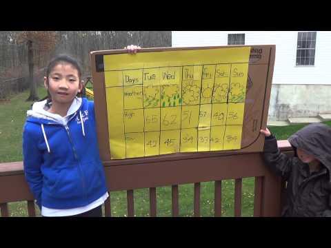 Weather Forecast by Elizabeth Juan