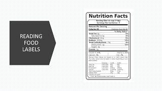 Reading food labels - healthy lifestyle plan (video #08)