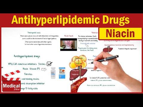 [CVS] 30- Antihyperlipidemic Drugs ( 2-  Niacin Mechanism Of Action - Uses & Side Effects )