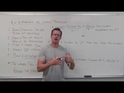 An Approach to Problem Solving (TTP Video 10)
