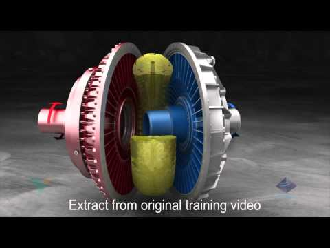 Fluid Coupling Operation - F.T.I. Pty Ltd thumbnail