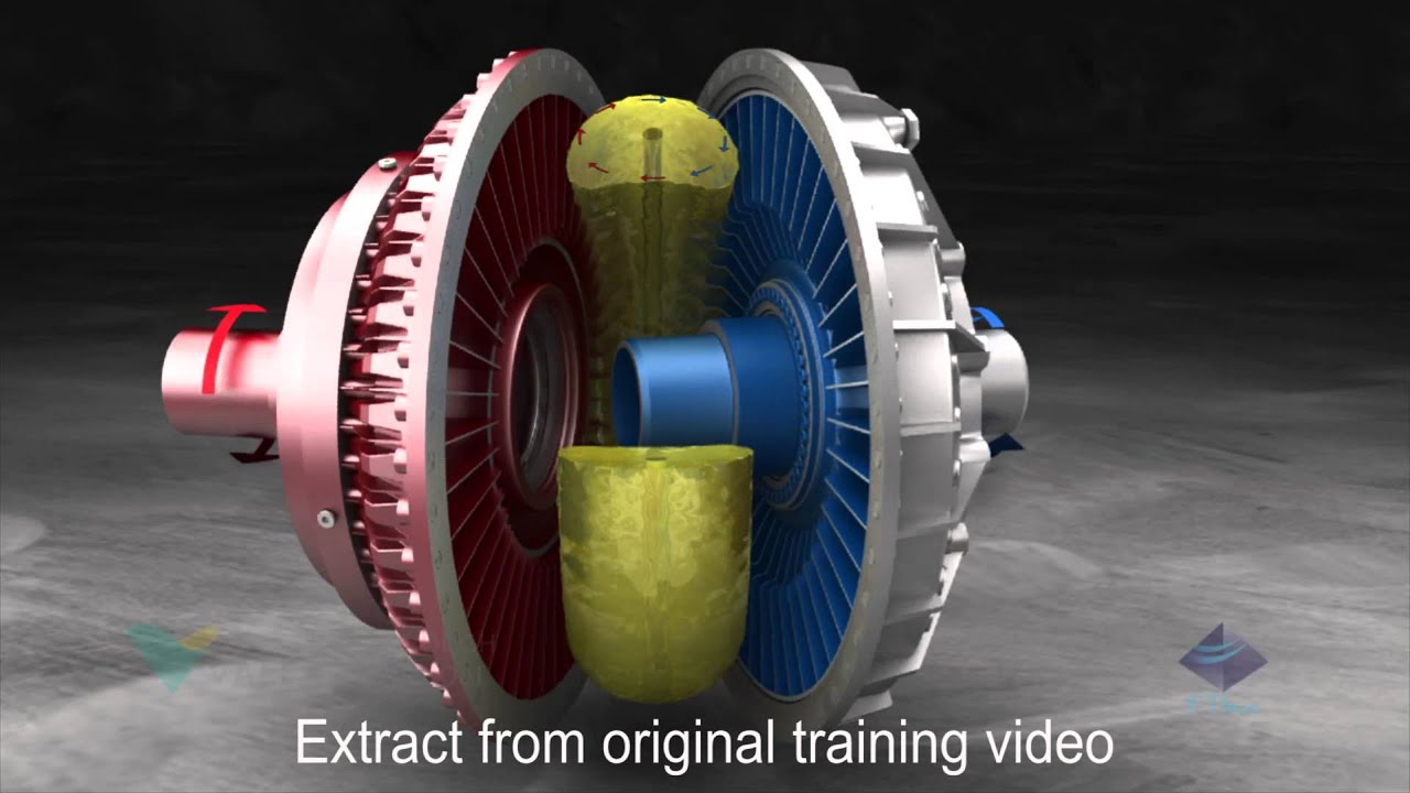 Fluid Coupling Operation F T I Pty Ltd Youtube
