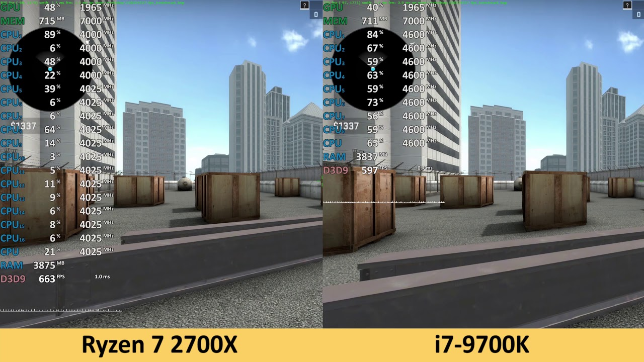 Ryzen 7 2700X vs i7-9700K - CS:GO - Benchmark Test (RTX 2080 Ti)