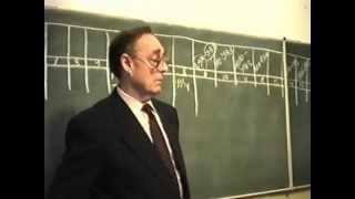 Теория урока и его педагогический анализ. Часть XIII