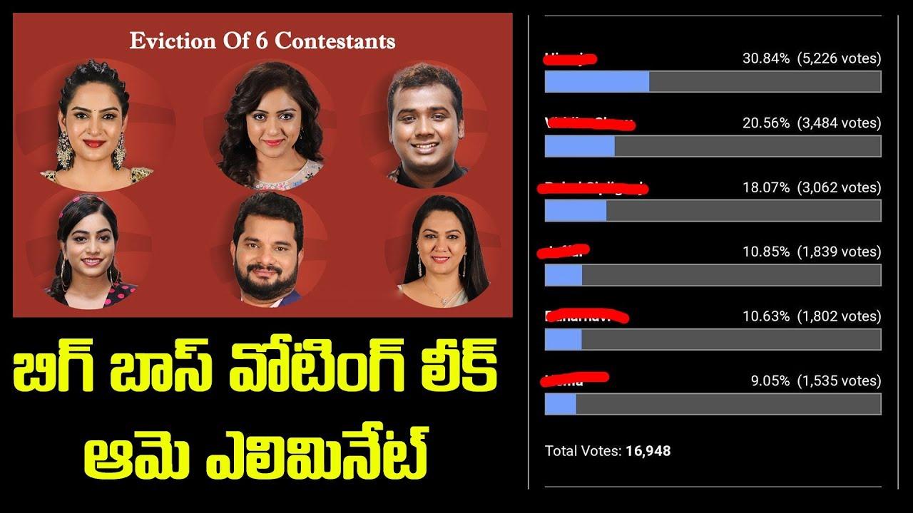 Bigg Boss Telugu 3 Voting Leak!   Bigg Boss 3 Telugu 1st Week Elimination    Top Telugu TV