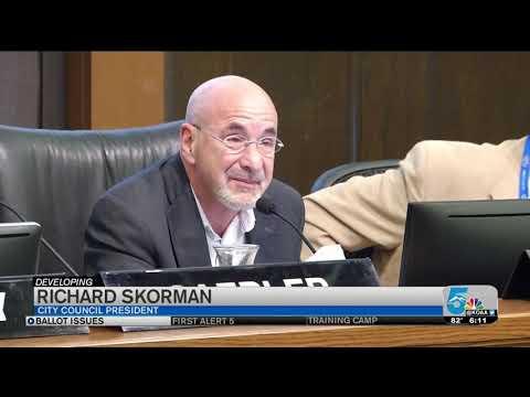 Colorado Springs Ballot Issues