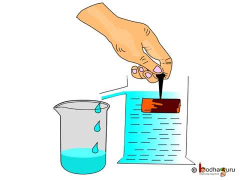 Physics - What is Relative Density and its measurement-  Part 1 - English