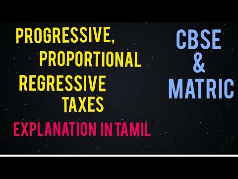 Progressive, Regressive &