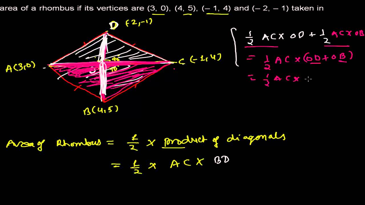 How To Find The Area Of Rhombus