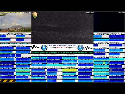 DEC🔴Live Seismic, Volcanic and Weather - Popocatepetl, Stromboli, Yellowstone, Sakurajima, Etna