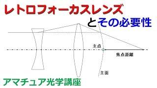 レトロフォーカスレンズとその必要性(ブログ記事) http://enif883.jugem...