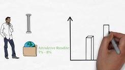 Säule 3a lohnt sich wegen geringer Zinsen nicht. Besser freie Vorsorge als 3 Säule.