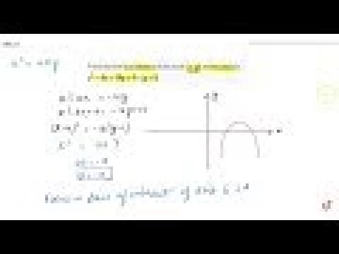 Prove that the focal distance of the point `(x ,y)` on the parabola `x^2-8x+16 y=0` is `|y+5|`