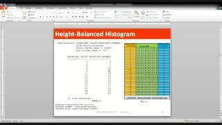 Histograms Pre-12c and now