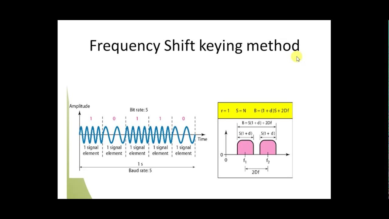 Fsk Frequency Shift Keying Method