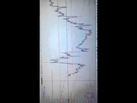Ocean Sky - FOREX TRADING  BECOME A MILLIONAIRE WITH US