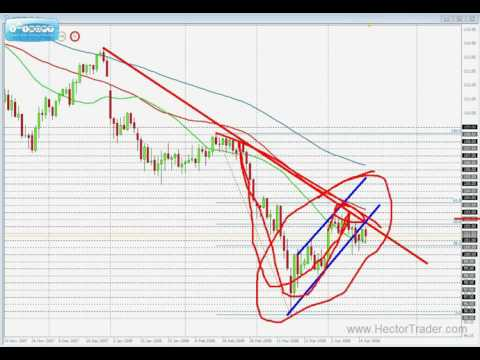 100% Free Forex trading Part 6