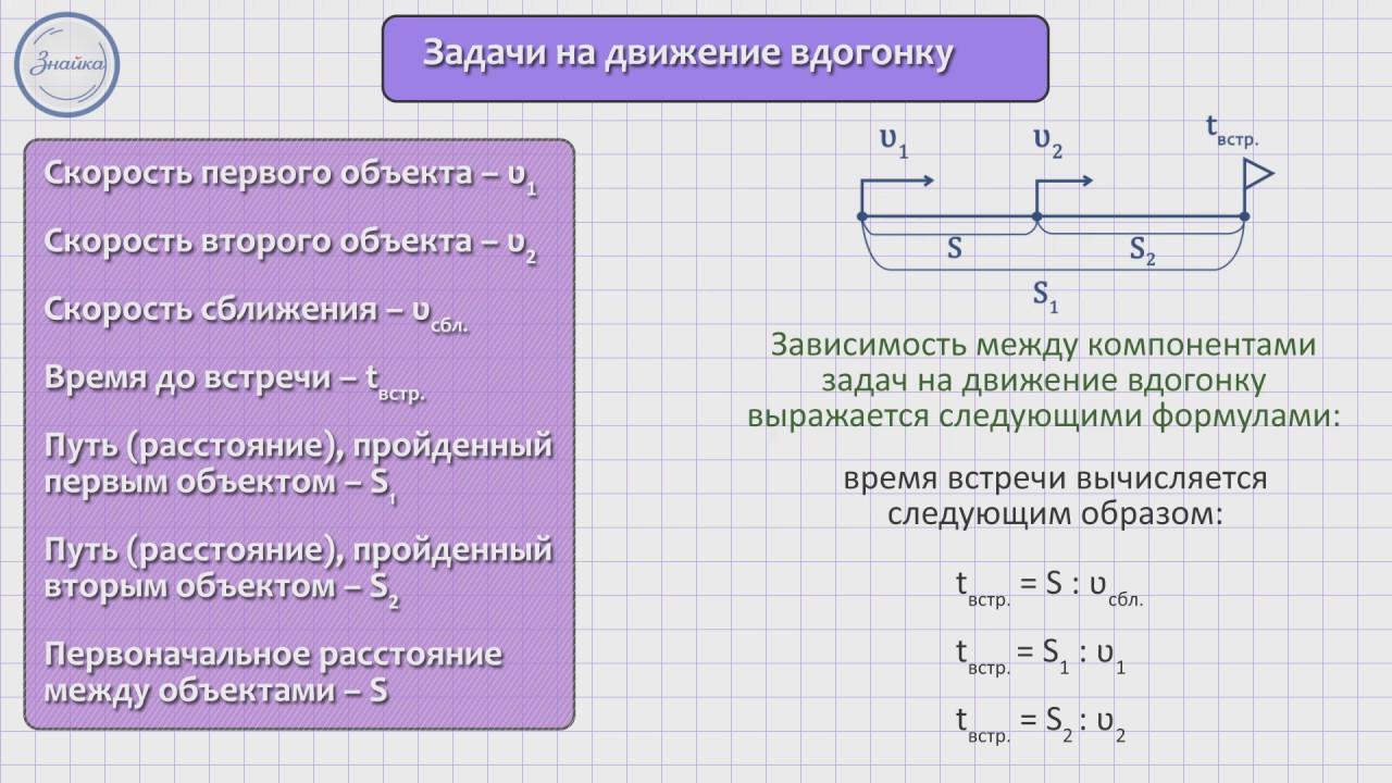 Решение задач по математике на одновременное движение решение задач при помощи компьютера